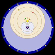 tycho-planetary-model