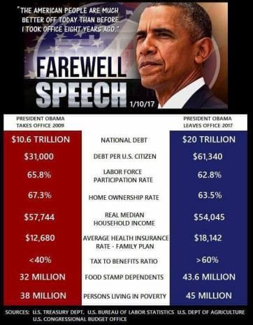 obama results