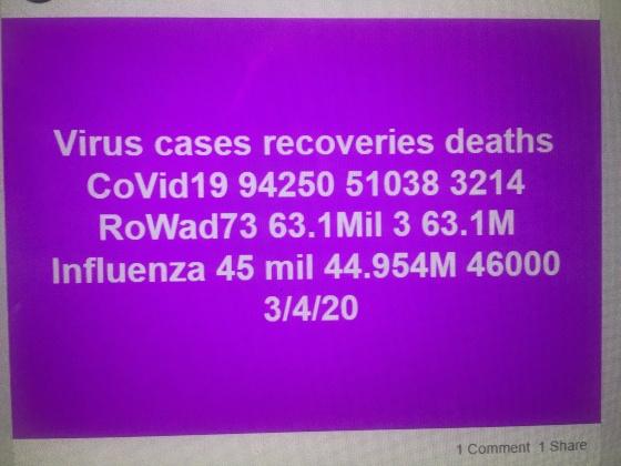 respiratory virus picture 3 4 2020