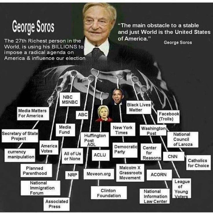 Soros tangled web of evil